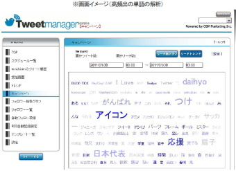 Tweetmanager Campaign版